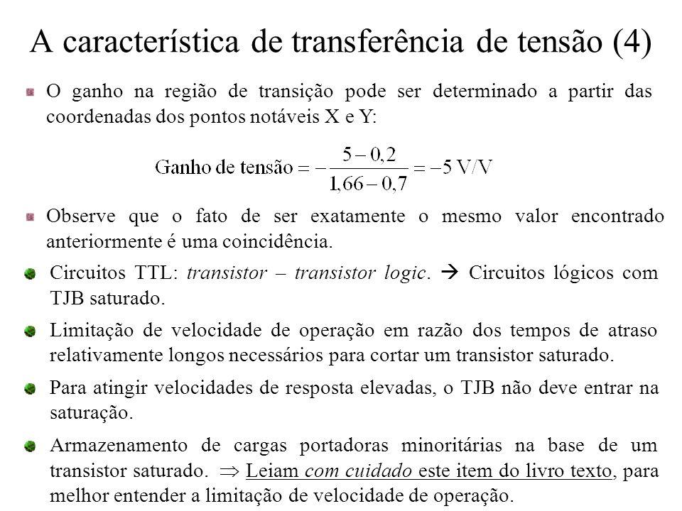 A característica de transferência de tensão (4)