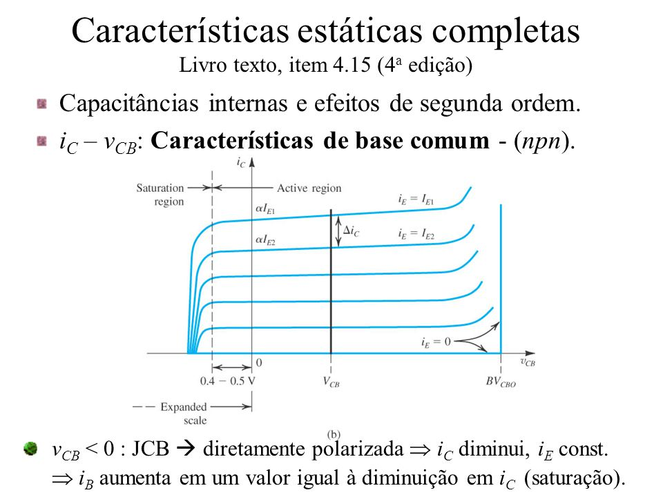 Características estáticas completas Livro texto, item 4.15 (4a edição)