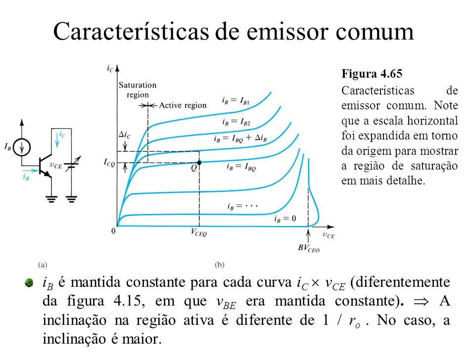 Características de emissor comum