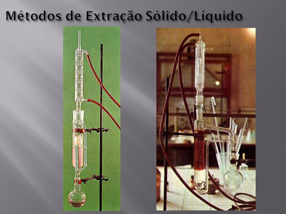 Métodos de Extração Sólido/Líquido