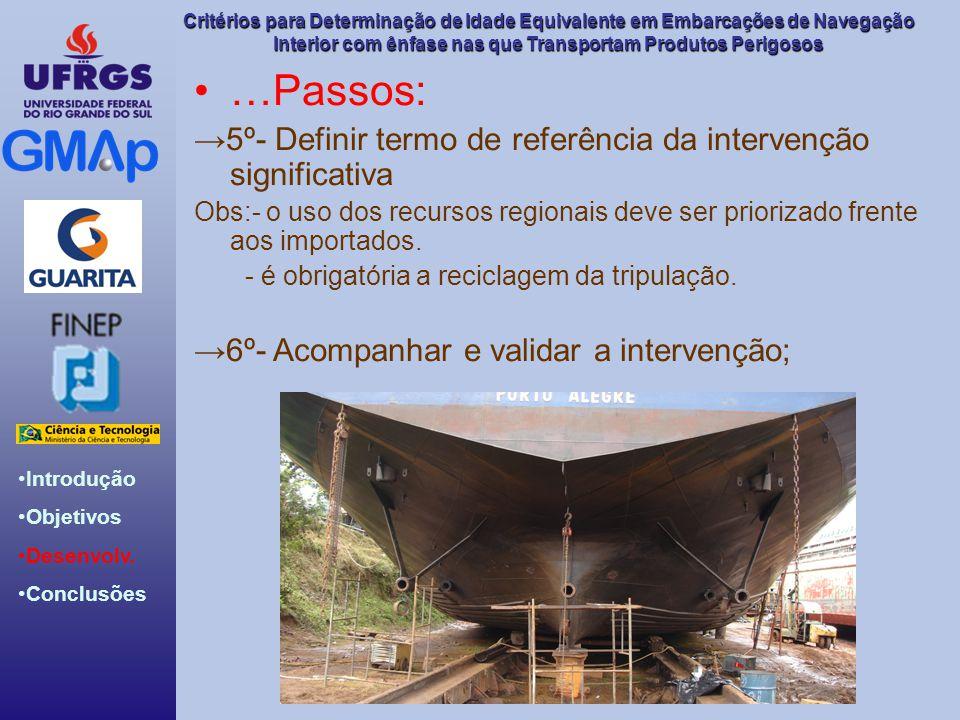 …Passos: →5º- Definir termo de referência da intervenção significativa