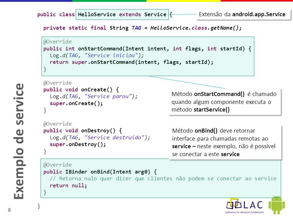 Exemplo de service Extensão da android.app.Service