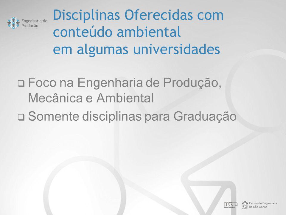 Disciplinas Oferecidas com conteúdo ambiental em algumas universidades
