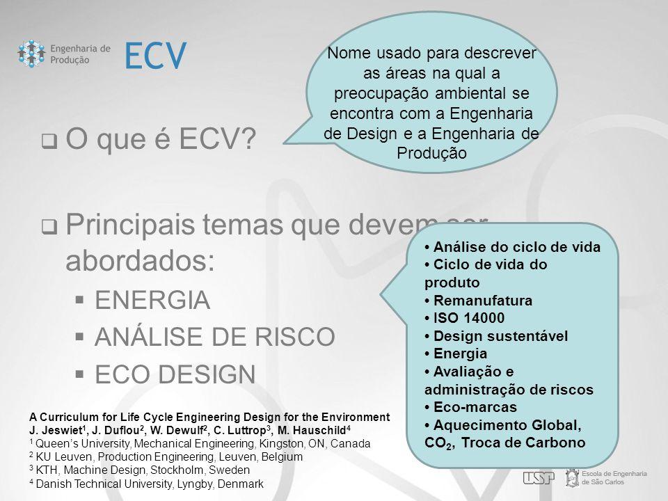 ECV O que é ECV Principais temas que devem ser abordados: ENERGIA