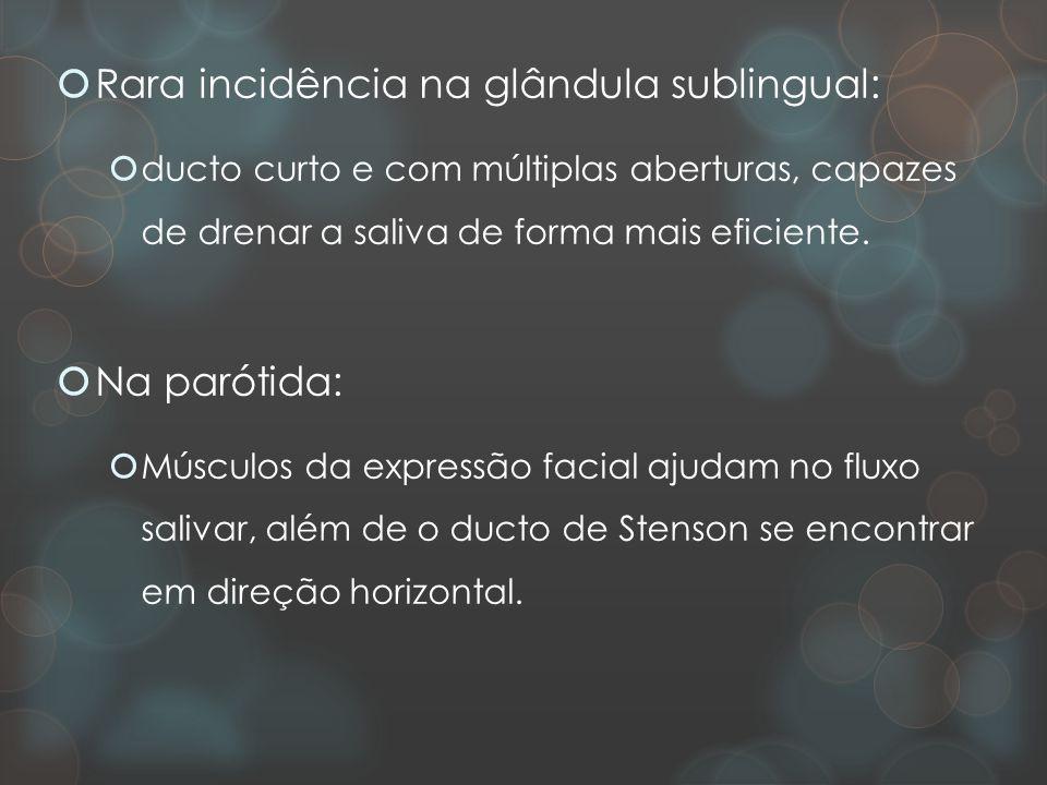 Rara incidência na glândula sublingual: