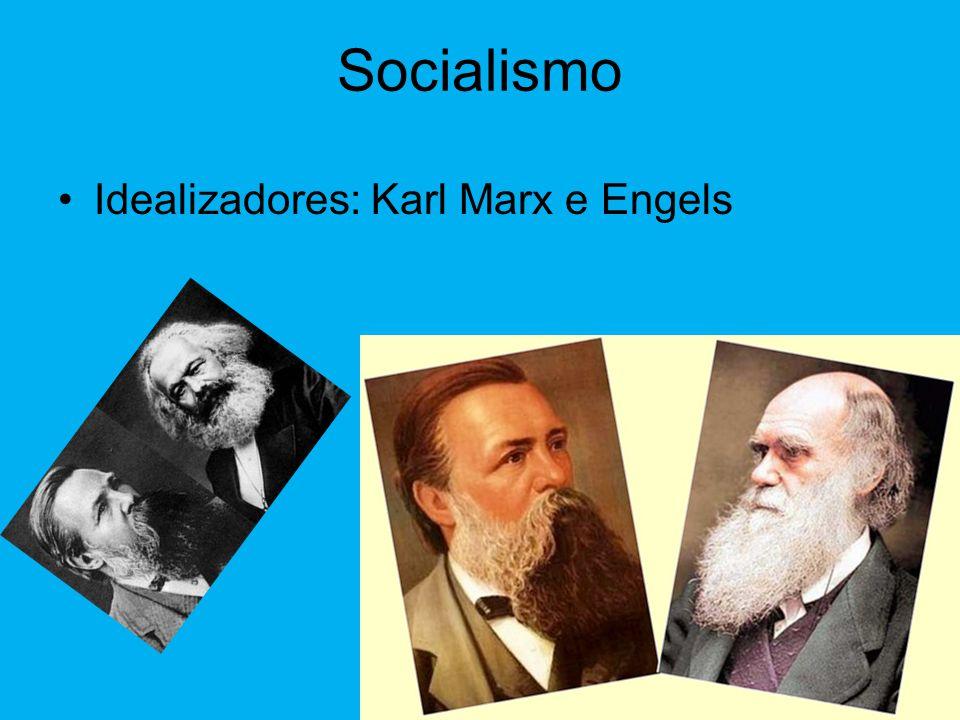 Socialismo Idealizadores: Karl Marx e Engels