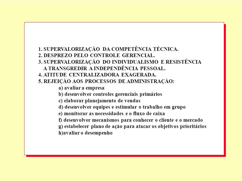 1. SUPERVALORIZAÇÃO DA COMPETÊNCIA TÉCNICA.