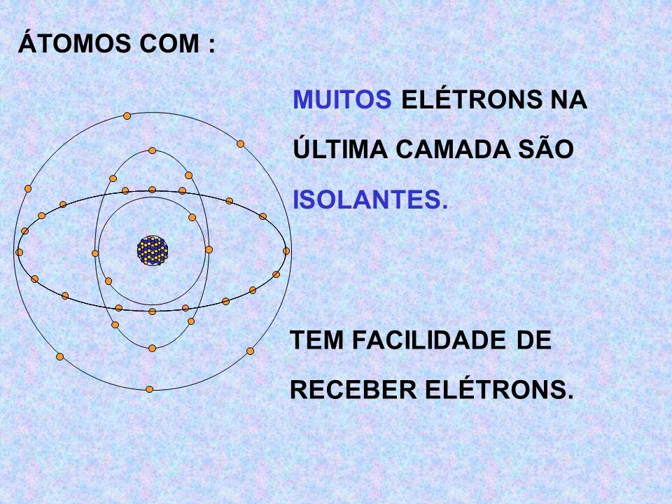 ÁTOMOS COM : MUITOS ELÉTRONS NA ÚLTIMA CAMADA SÃO ISOLANTES. TEM FACILIDADE DE RECEBER ELÉTRONS.