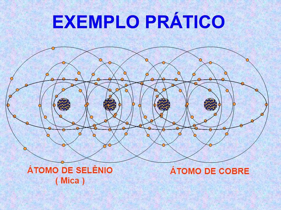 EXEMPLO PRÁTICO ÁTOMO DE SELÊNIO ( Mica ) ÁTOMO DE COBRE