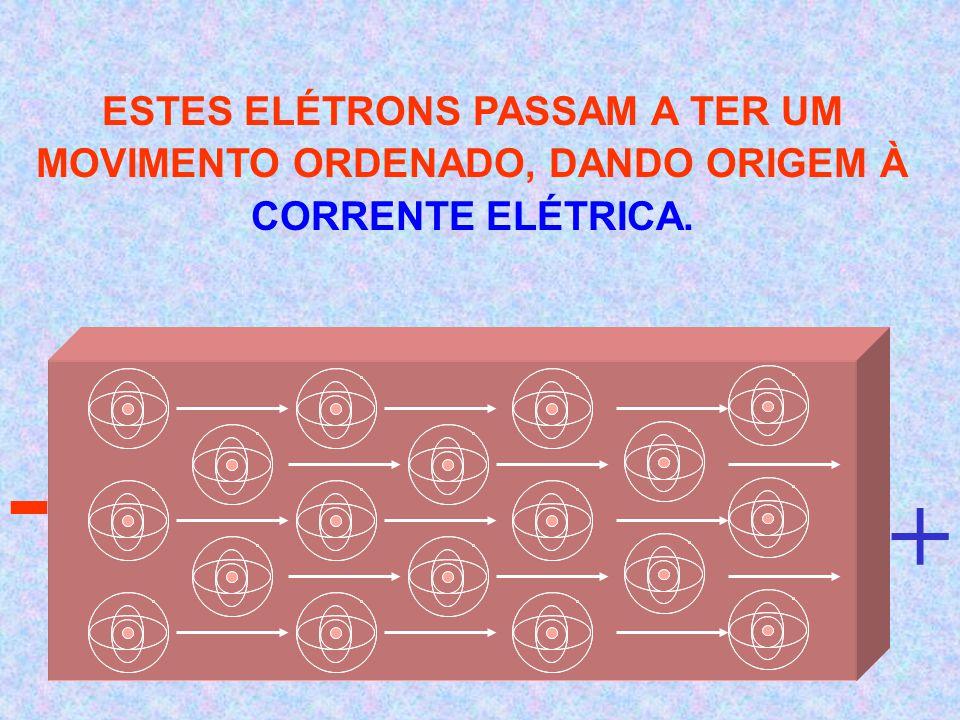 ESTES ELÉTRONS PASSAM A TER UM MOVIMENTO ORDENADO, DANDO ORIGEM À CORRENTE ELÉTRICA.