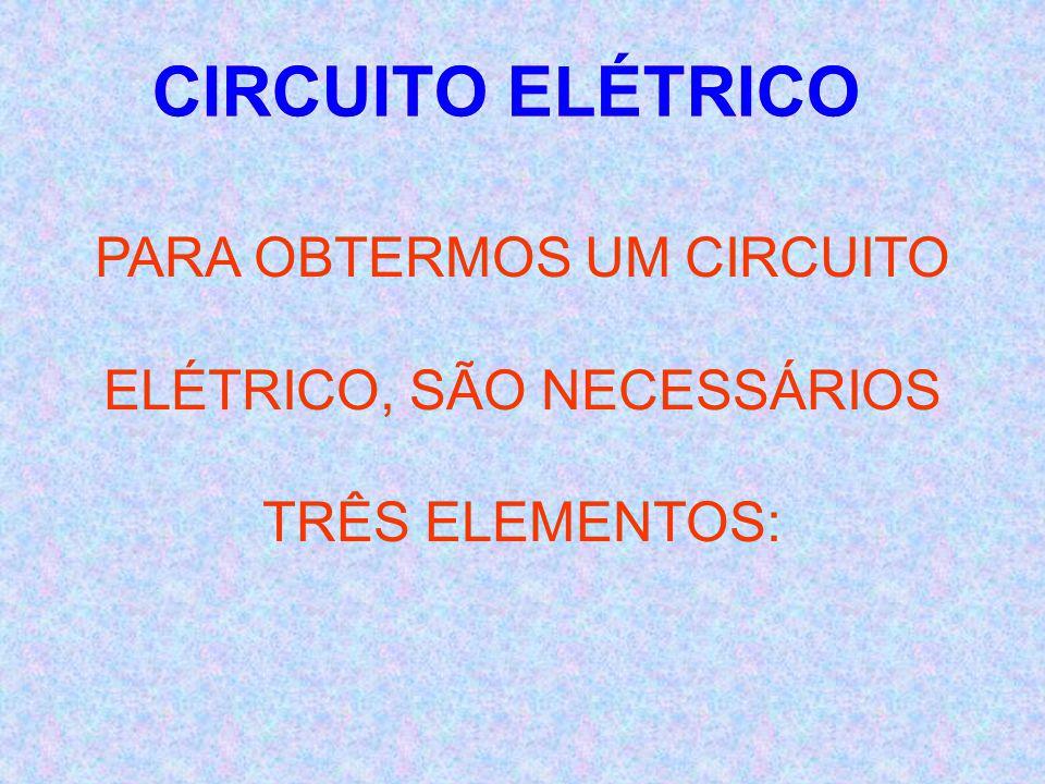 CIRCUITO ELÉTRICO PARA OBTERMOS UM CIRCUITO ELÉTRICO, SÃO NECESSÁRIOS