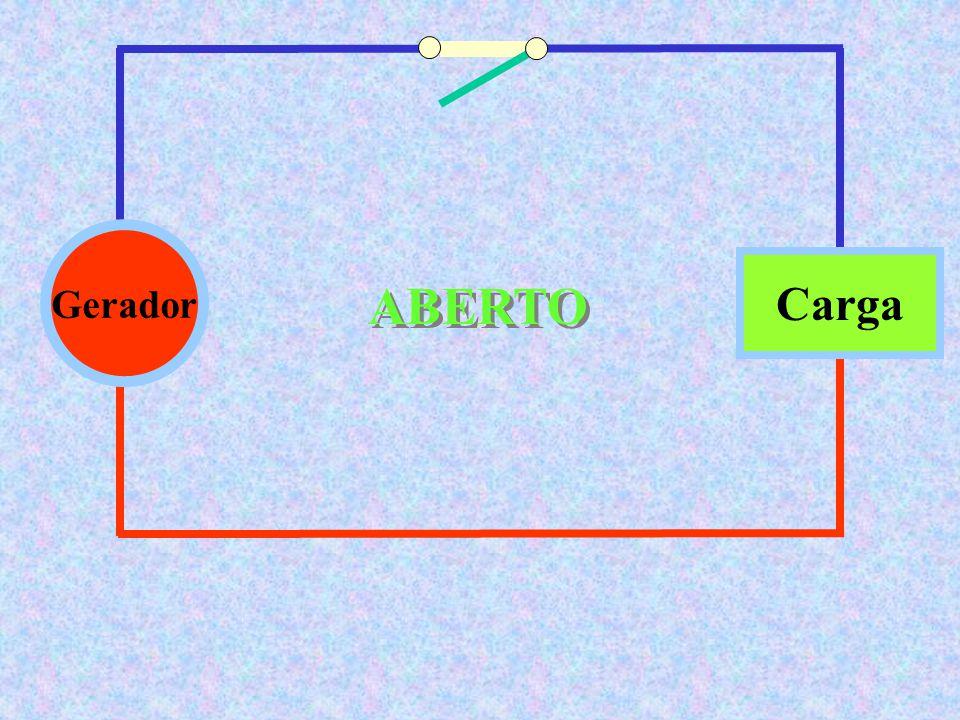 Gerador Carga ABERTO