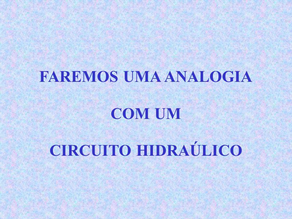 FAREMOS UMA ANALOGIA COM UM CIRCUITO HIDRAÚLICO