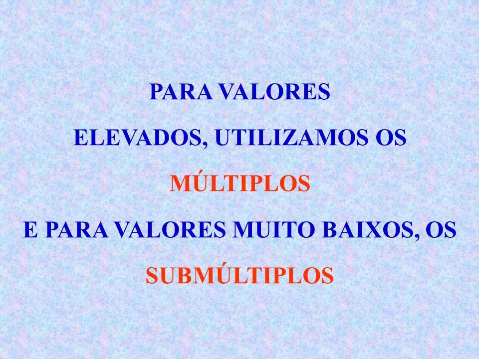 ELEVADOS, UTILIZAMOS OS E PARA VALORES MUITO BAIXOS, OS