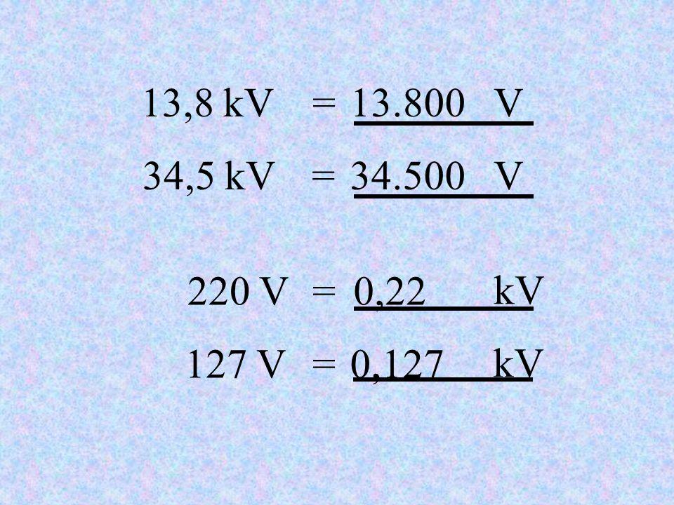 = 13,8 kV V 13.800 = 34,5 kV V 34.500 = 220 V kV 0,22 = 127 V kV 0,127