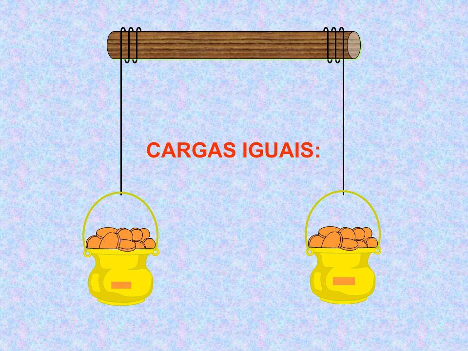 CARGAS IGUAIS: -