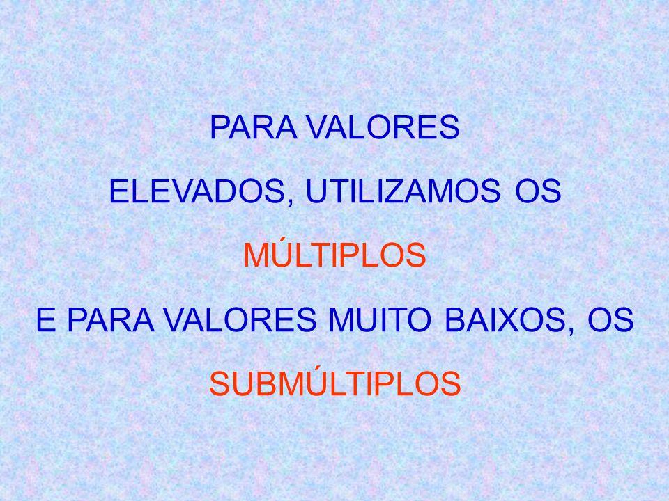 ELEVADOS, UTILIZAMOS OS MÚLTIPLOS E PARA VALORES MUITO BAIXOS, OS