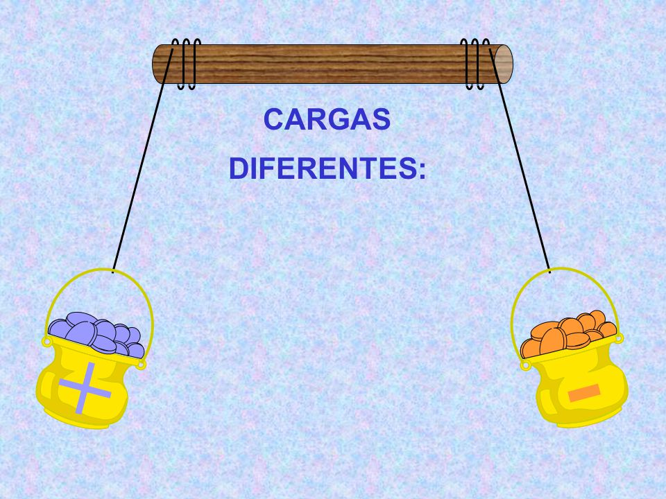 CARGAS DIFERENTES: - +