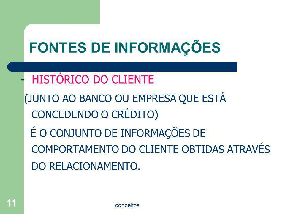 FONTES DE INFORMAÇÕES - HISTÓRICO DO CLIENTE