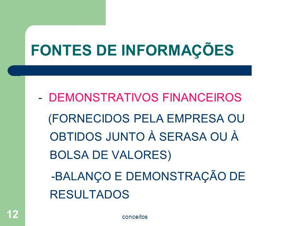 FONTES DE INFORMAÇÕES - DEMONSTRATIVOS FINANCEIROS