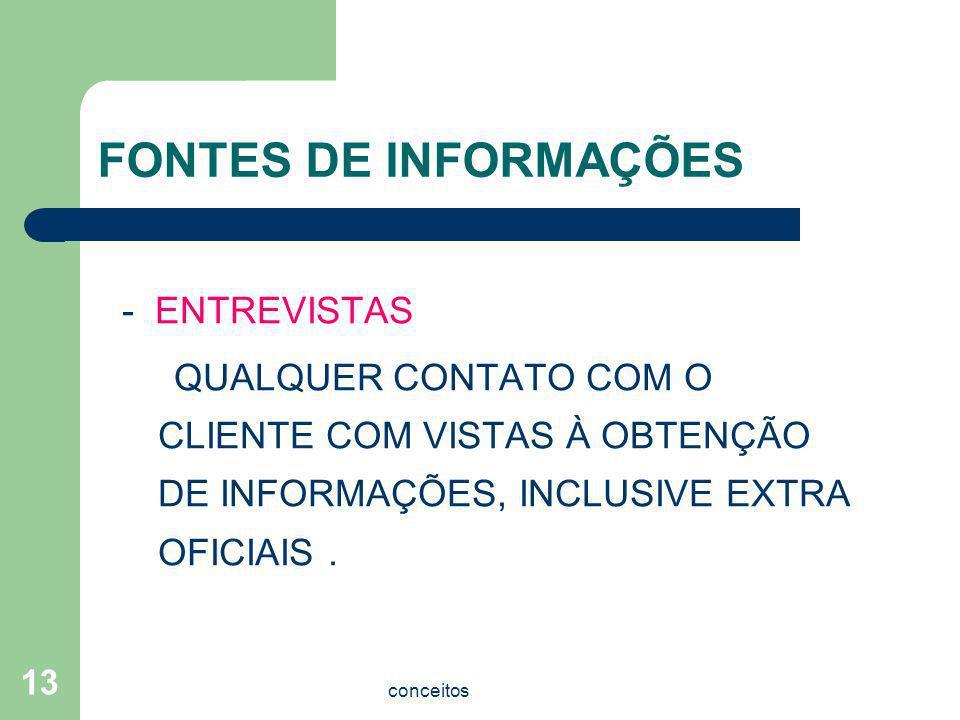 FONTES DE INFORMAÇÕES - ENTREVISTAS