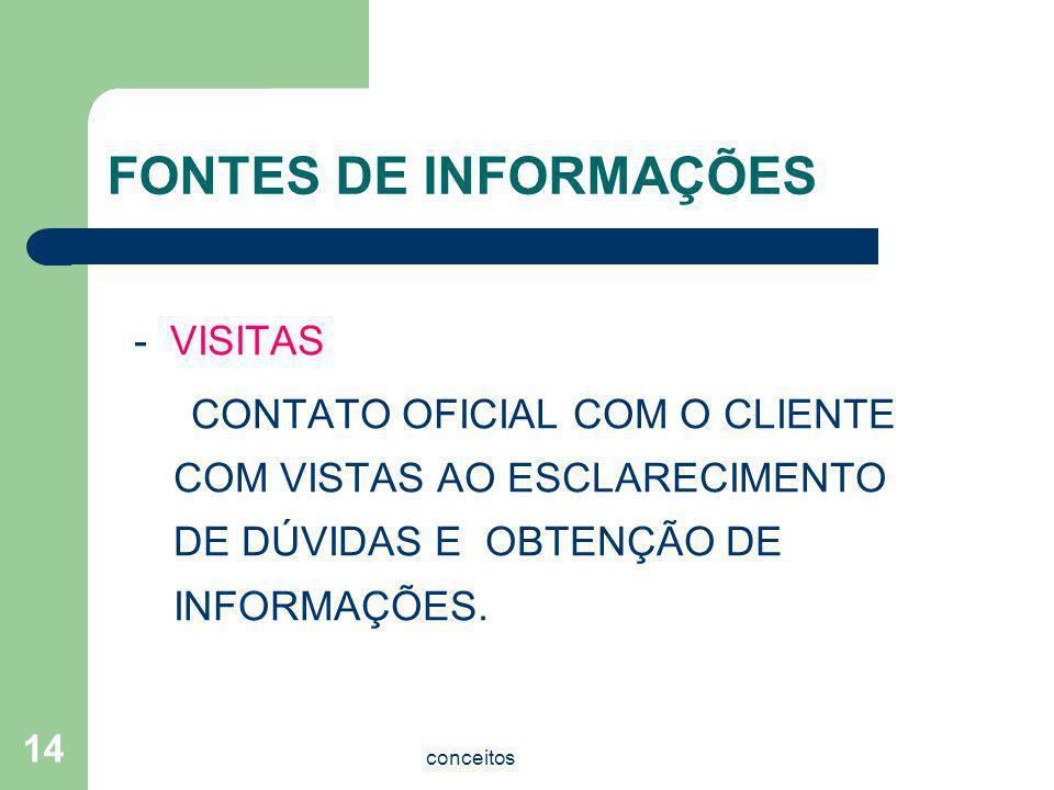 FONTES DE INFORMAÇÕES - VISITAS