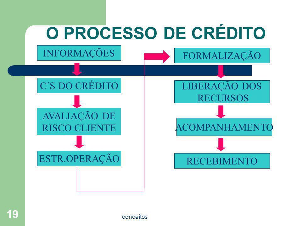 AVALIAÇÃO DE RISCO CLIENTE