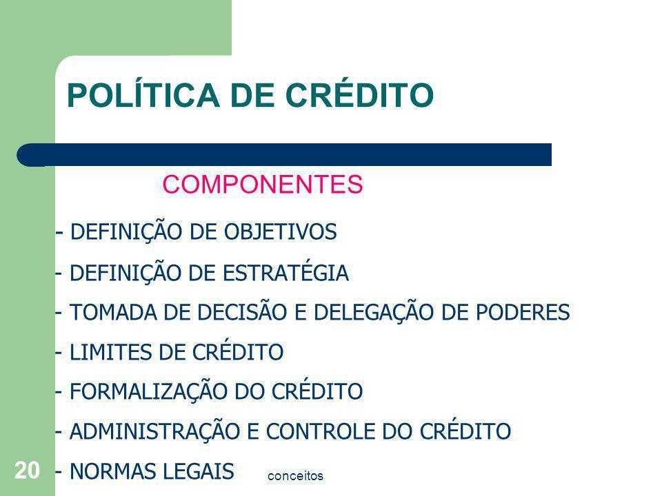POLÍTICA DE CRÉDITO COMPONENTES - DEFINIÇÃO DE OBJETIVOS
