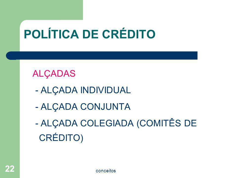 POLÍTICA DE CRÉDITO ALÇADAS - ALÇADA INDIVIDUAL - ALÇADA CONJUNTA