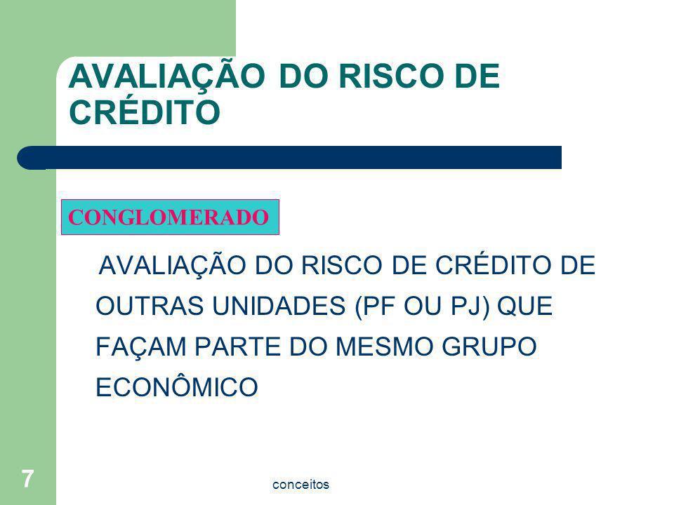 AVALIAÇÃO DO RISCO DE CRÉDITO