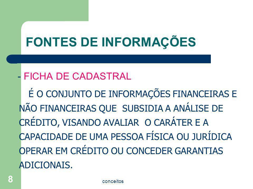 FONTES DE INFORMAÇÕES - FICHA DE CADASTRAL