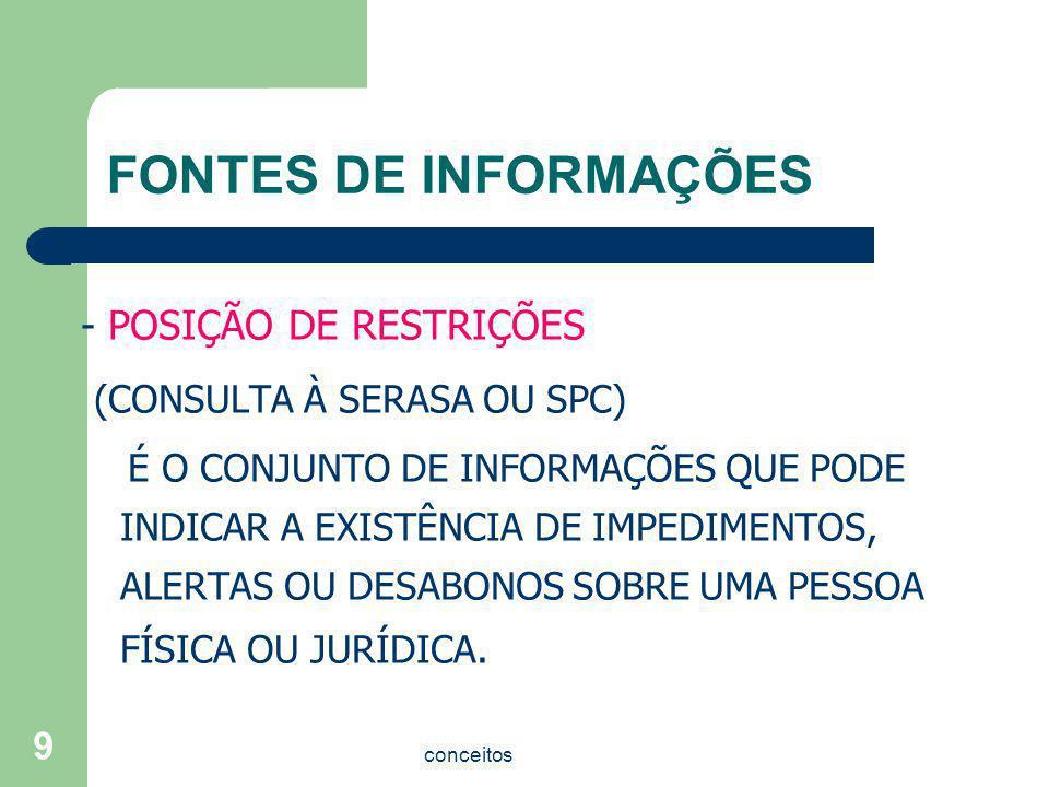 FONTES DE INFORMAÇÕES - POSIÇÃO DE RESTRIÇÕES