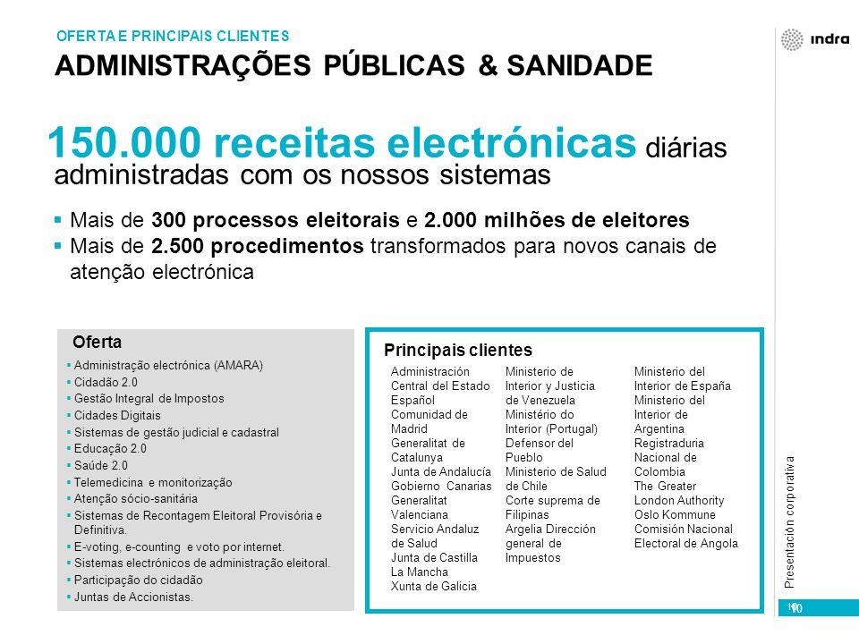 Mais de 140 empresas de utilities