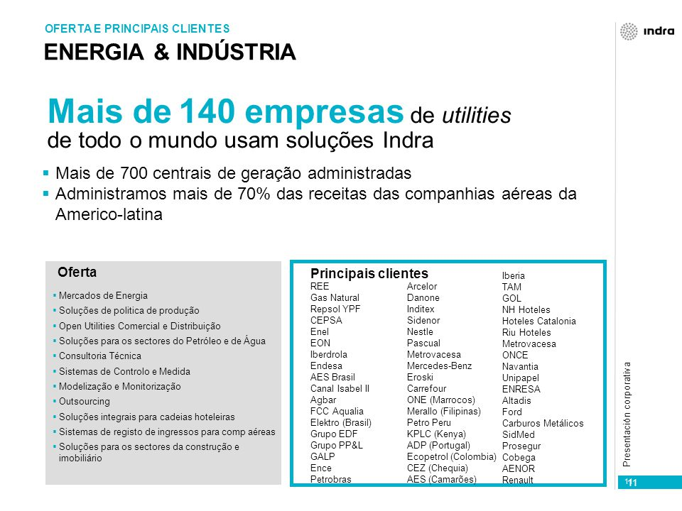 Mais de 1.200 instalações TRANSPORTE & TRÁFEGO