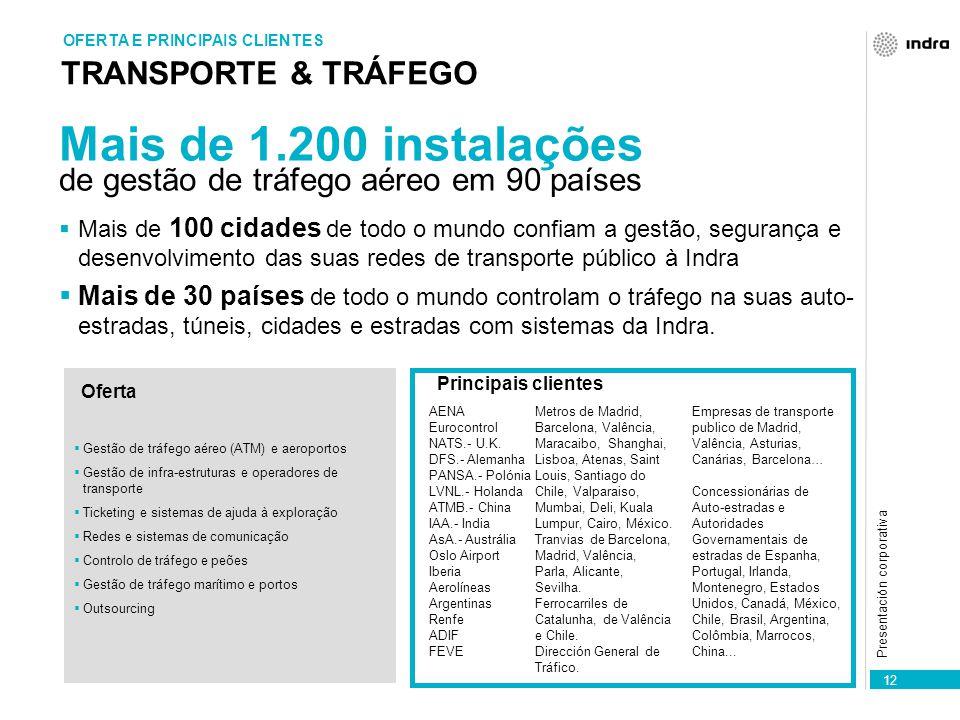 Mais de 3.400 kms SEGURANÇA & DEFESA