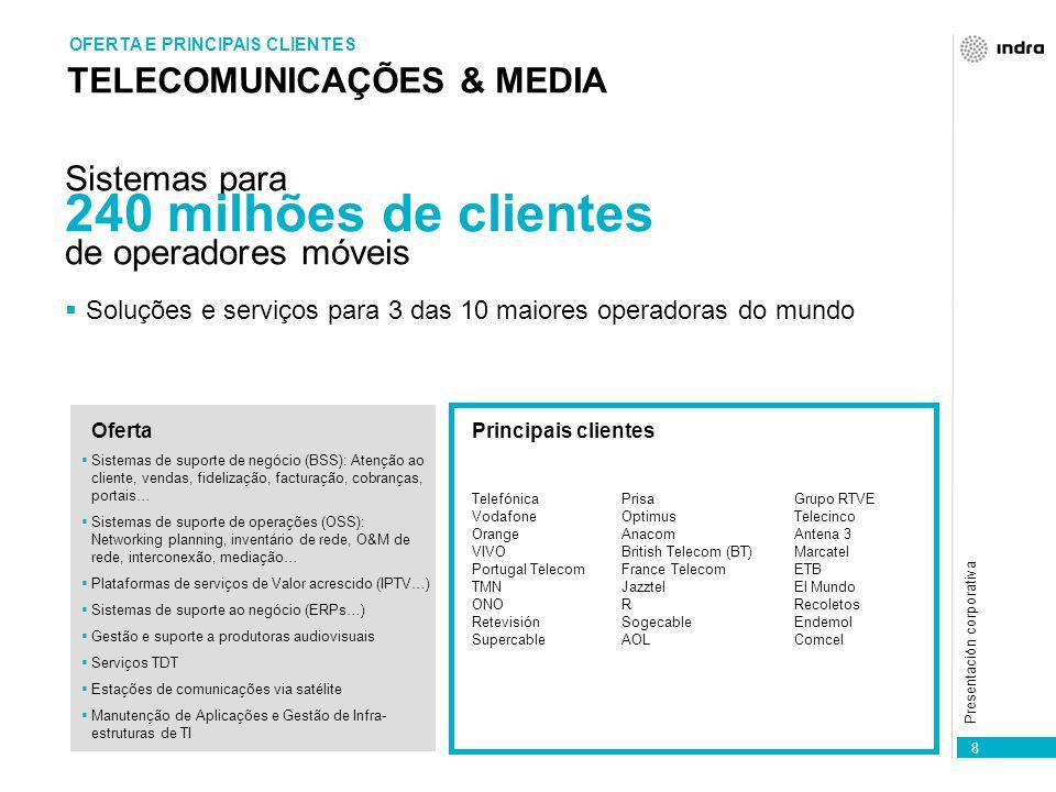 OFERTA E PRINCIPAIS CLIENTES