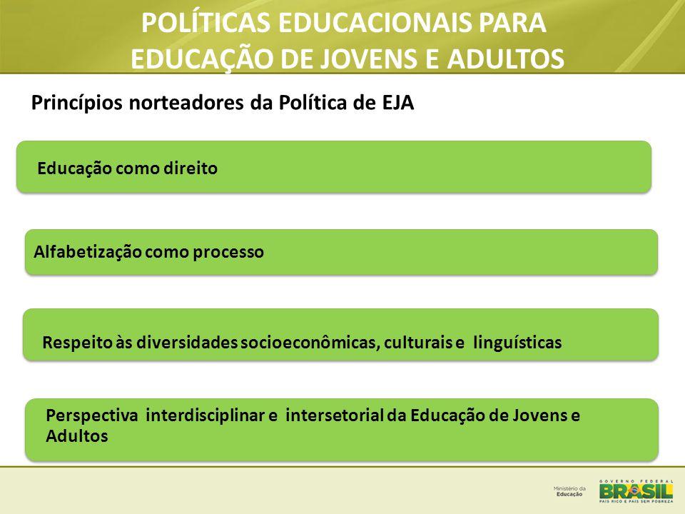 POLÍTICAS EDUCACIONAIS PARA EDUCAÇÃO DE JOVENS E ADULTOS