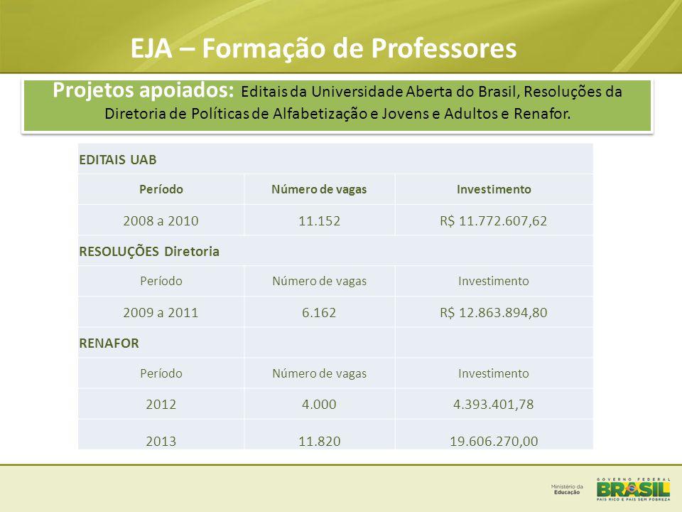 EJA – Formação de Professores