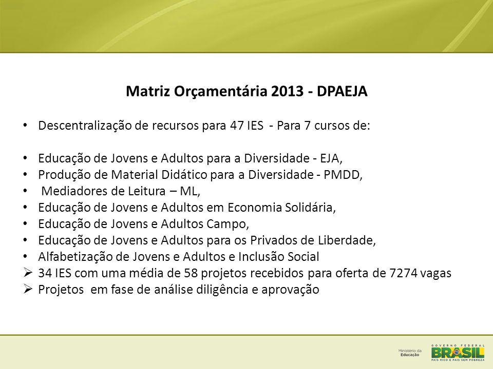 Matriz Orçamentária 2013 - DPAEJA