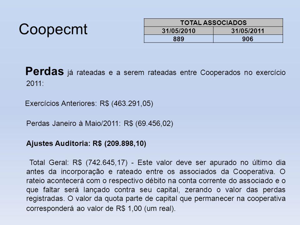 Coopecmt TOTAL ASSOCIADOS. 31/05/2010. 31/05/2011. 889. 906. Perdas já rateadas e a serem rateadas entre Cooperados no exercício 2011: