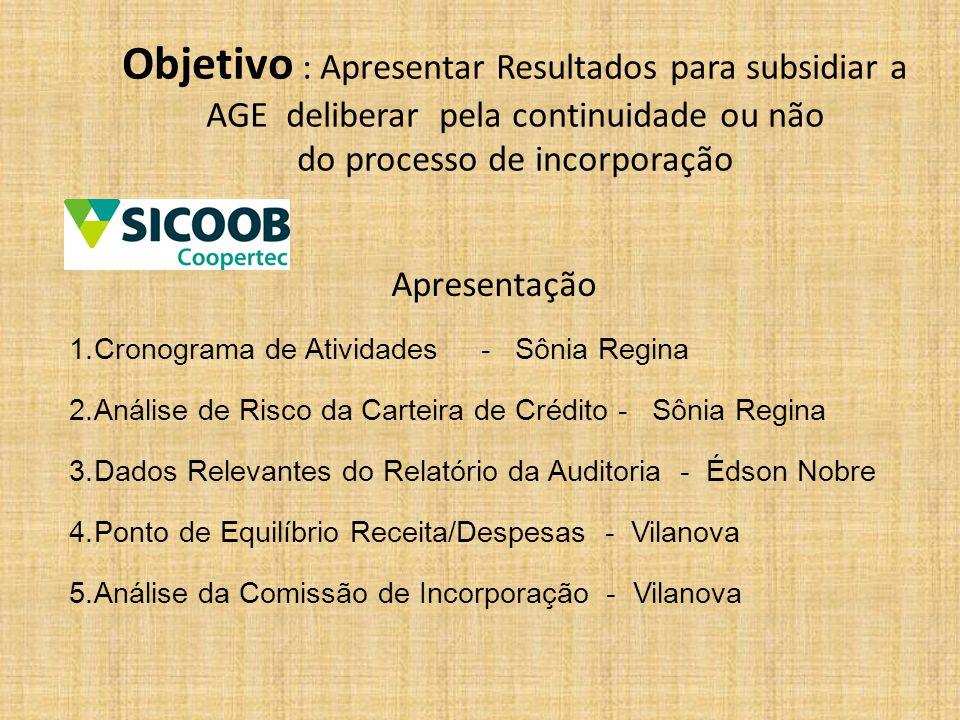 Objetivo : Apresentar Resultados para subsidiar a AGE deliberar pela continuidade ou não do processo de incorporação