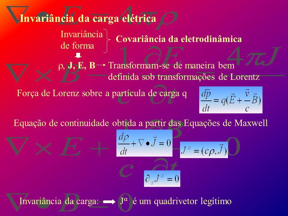 Invariância da carga elétrica