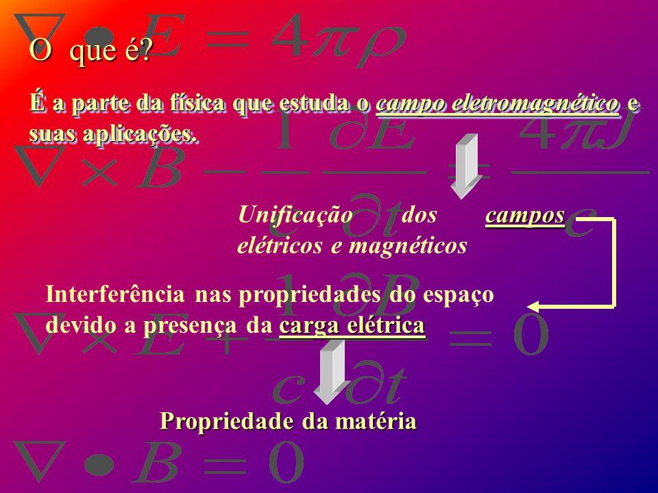 O que é É a parte da física que estuda o campo eletromagnético e suas aplicações. Unificação dos campos elétricos e magnéticos.