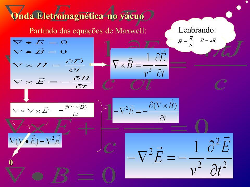 Onda Eletromagnética no vácuo