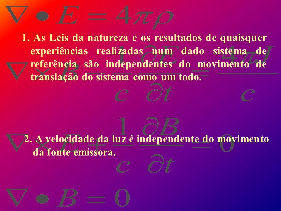 1. As Leis da natureza e os resultados de quaisquer experiências realizadas num dado sistema de referência são independentes do movimento de translação do sistema como um todo.
