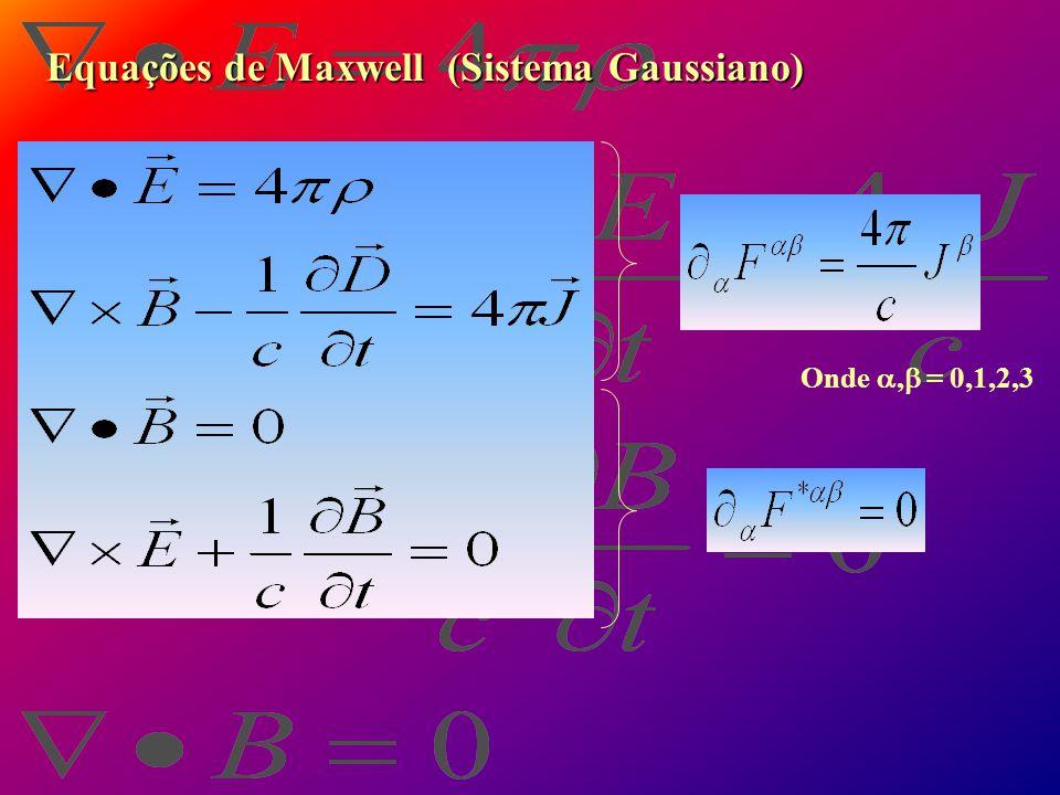 Equações de Maxwell (Sistema Gaussiano)
