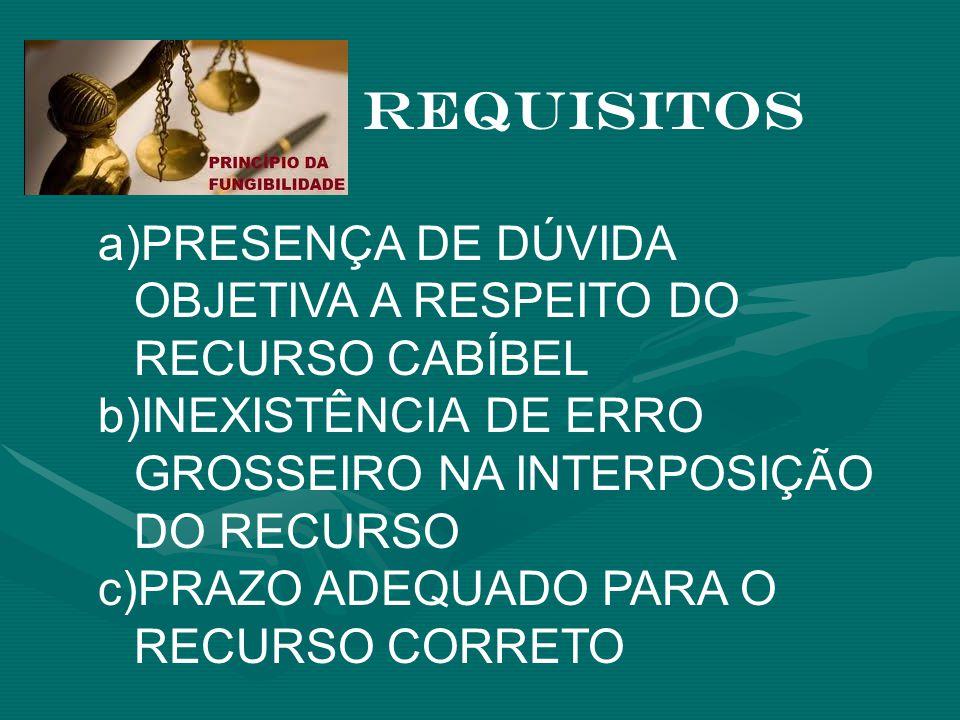 REQUISITOS PRESENÇA DE DÚVIDA OBJETIVA A RESPEITO DO RECURSO CABÍBEL