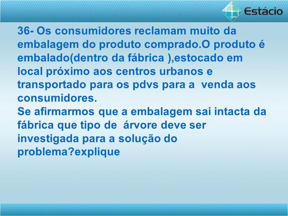 36- Os consumidores reclamam muito da embalagem do produto comprado