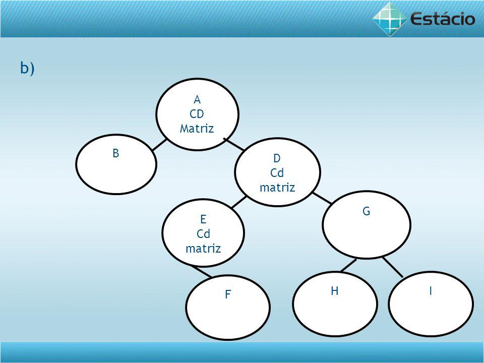 b) A CD Matriz B G D Cd matriz E F H I