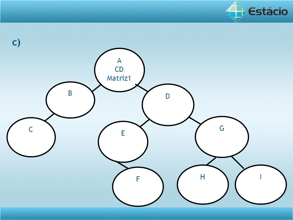 c) A CD Matriz1 B G D C E F H I
